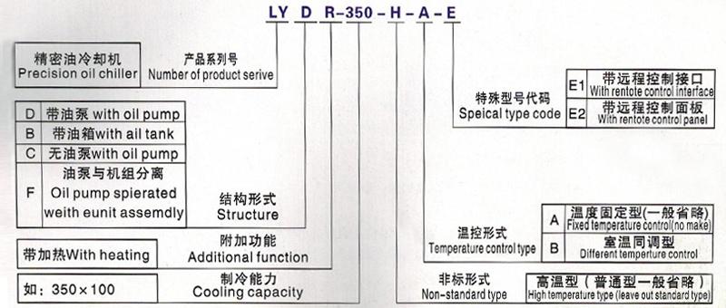 双机组油冷机造型