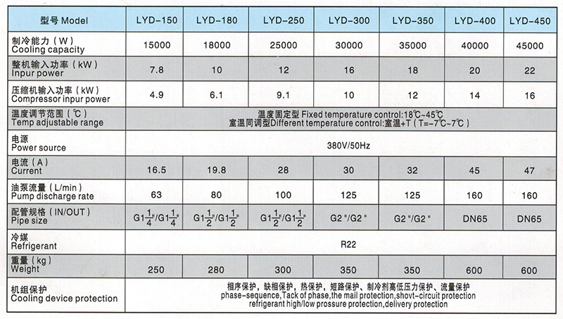 LYD150-450型油冷机参数