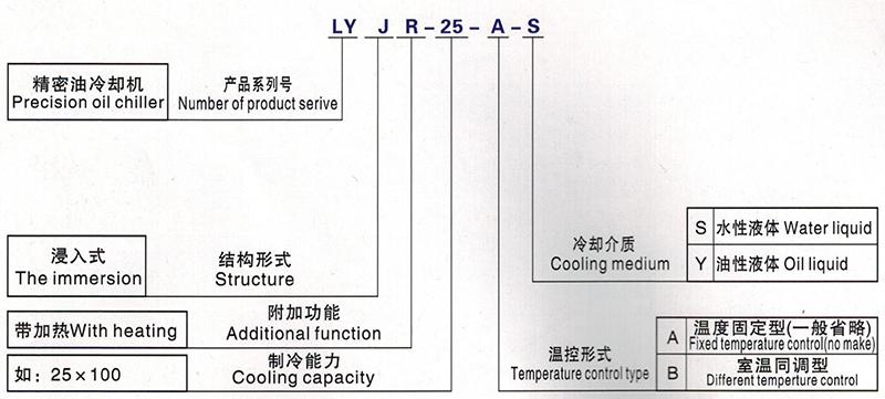 油液冷却机造型