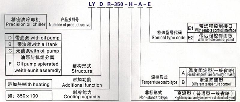 油冷机选型