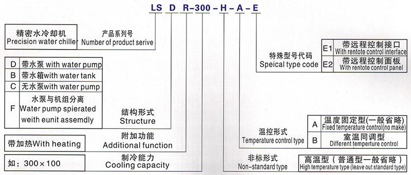 水液冷却机的造型